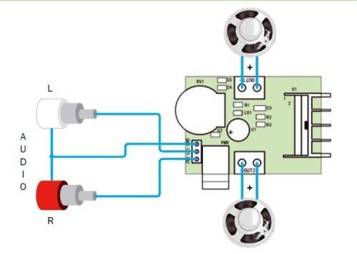 conexiones amplificador 15 watios Stéreo