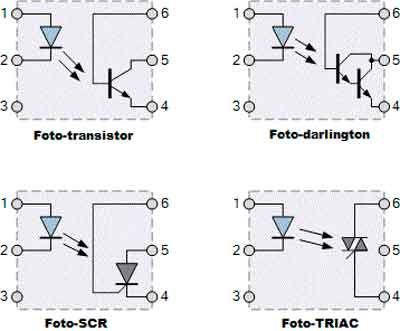 Tipos-de-optoacopladores