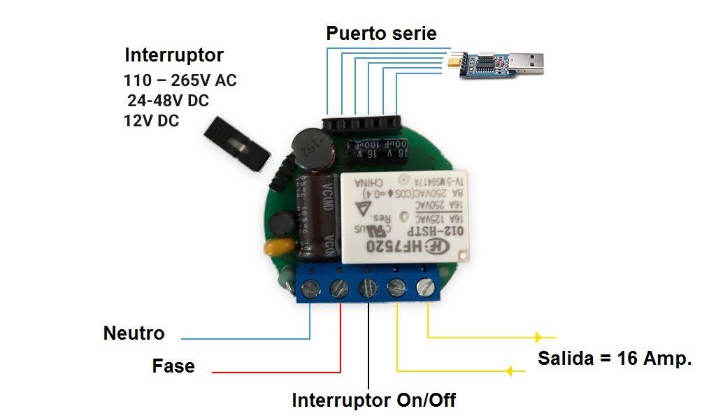 esquema de conexiones Shelly 1