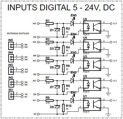 Entradas-digitales-a-24V