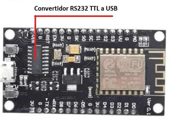 ESP8266-NodeMCU-Hardware-Specifications-CH340G-USB-to-TTL-Converter