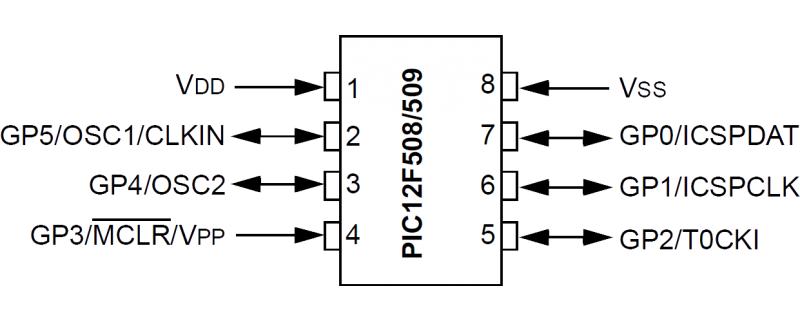 El microcontrolador-12f508