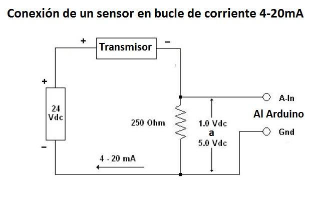 conexion bucle de corriente 4-20mA